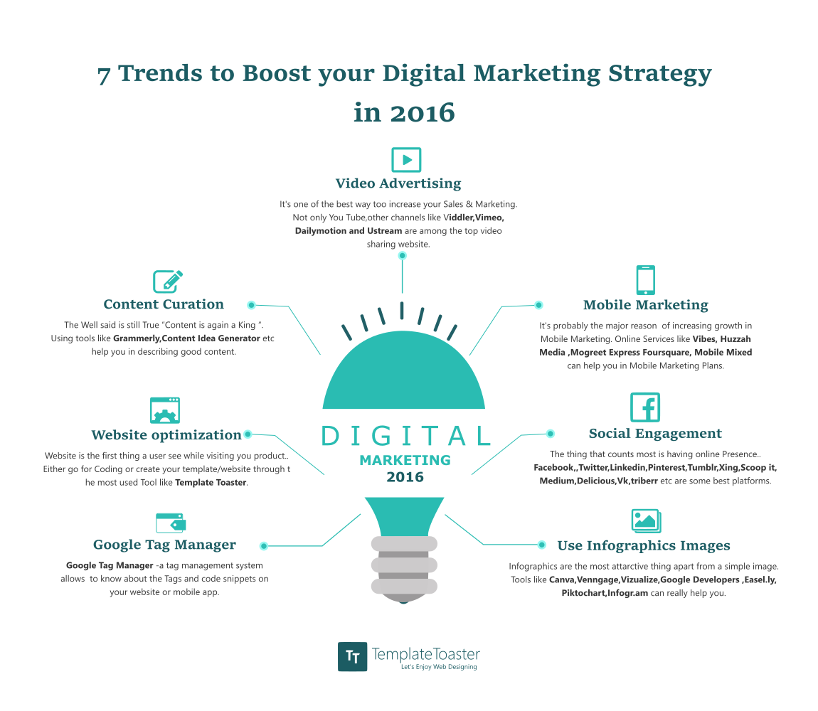 7-trends-to-boost-your-digital-marketing-strategy_infographic